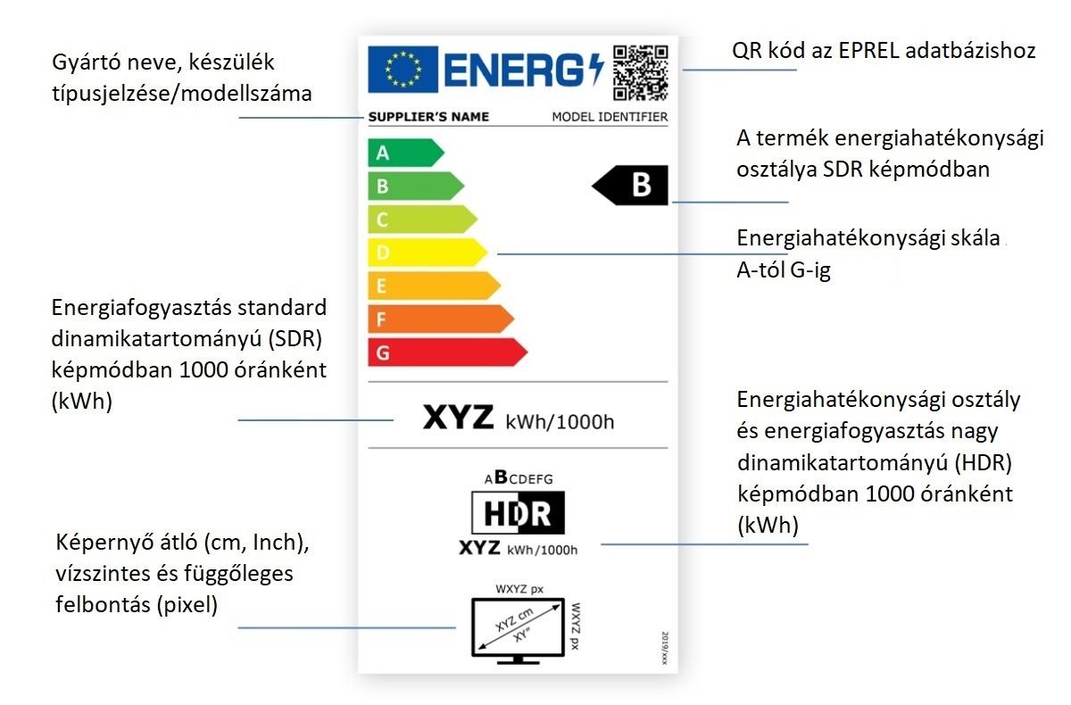 ENERGIA_cimke_TV_új