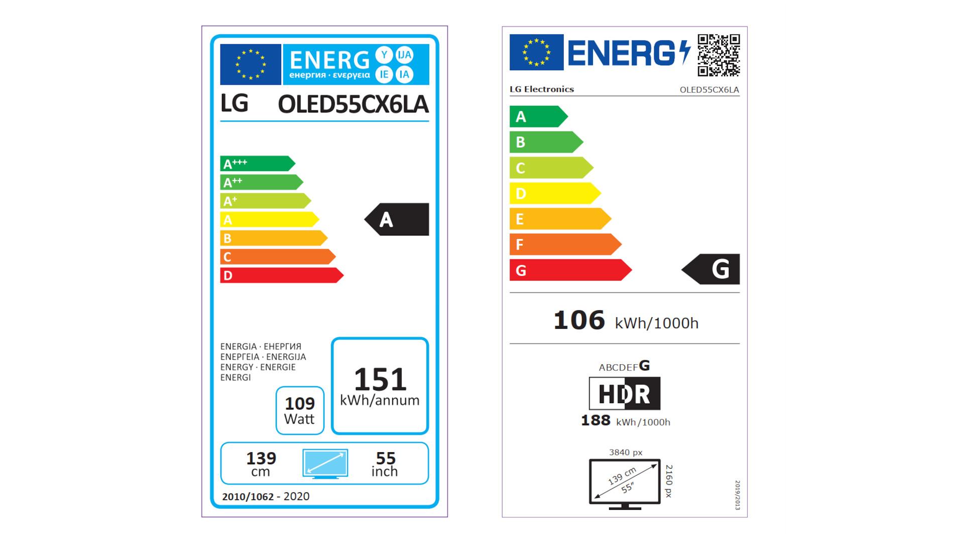 régi és új energiafogyasztási címke