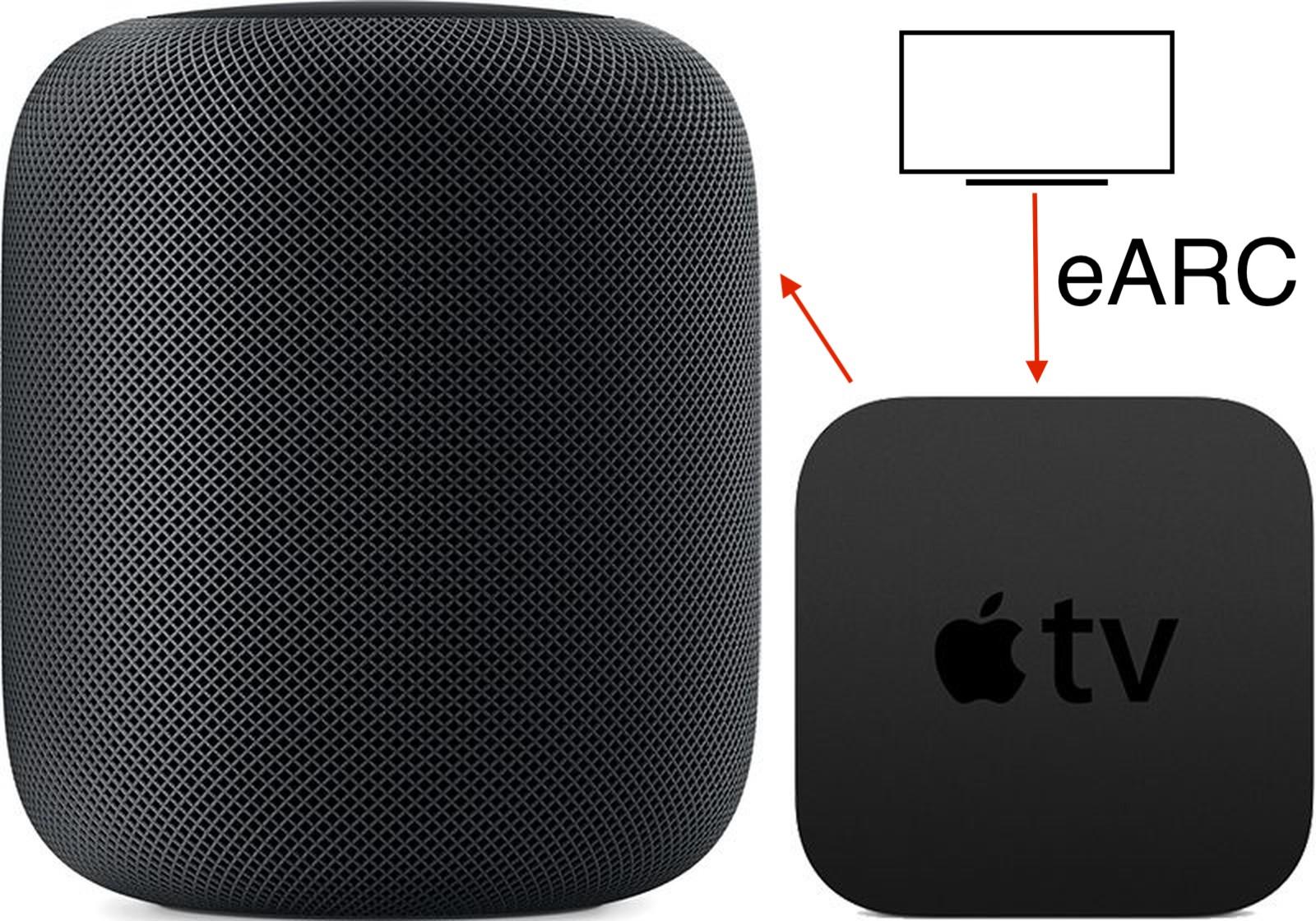 Apple TV eARC