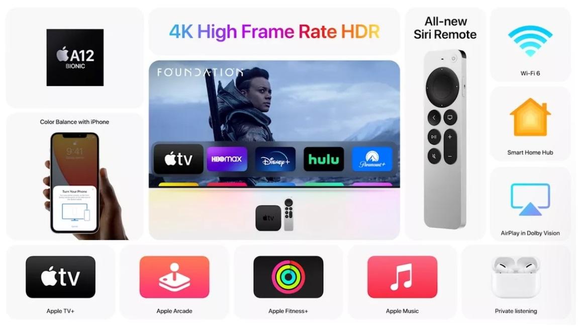 új Apple TV 4K