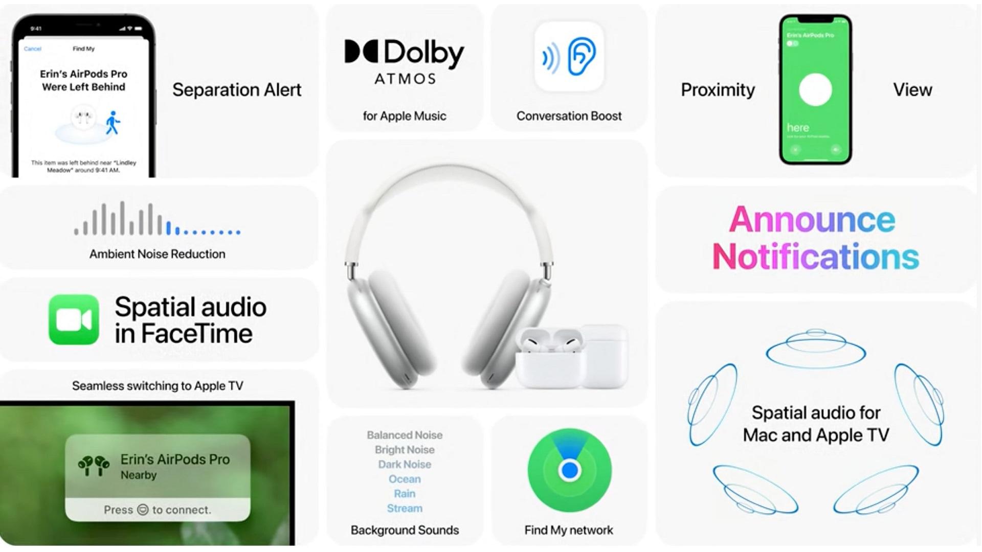 Apple Spatial Audio