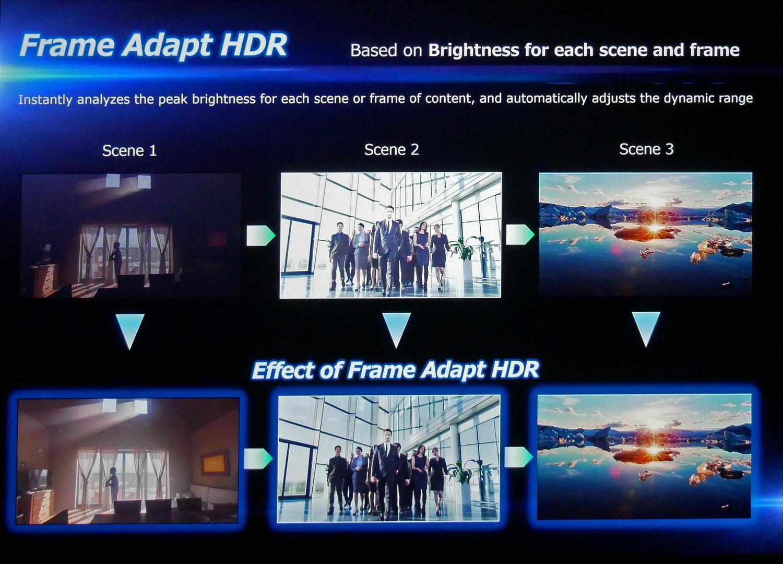 Frame Adapt HDR működése