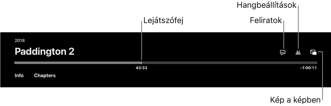 Apple tvOS 15 videilejátszó