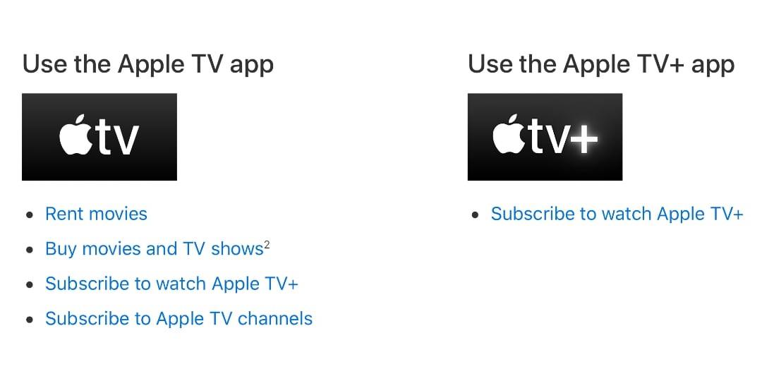 Apple TV applikációk