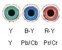 Komponens (Y, B-Y, R-Y) videojel csatlakozó